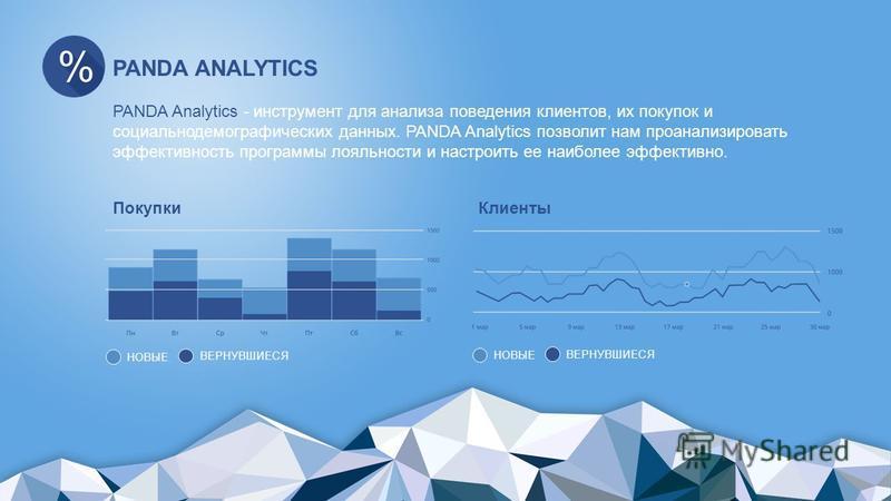 PANDA ANALYTICS PANDA Analytics - инструмент для анализа поведения клиентов, их покупок и социальнодемографических данных. PANDA Analytics позволит нам проанализировать эффективность программы лояльности и настроить ее наиболее эффективно. Покупки Кл