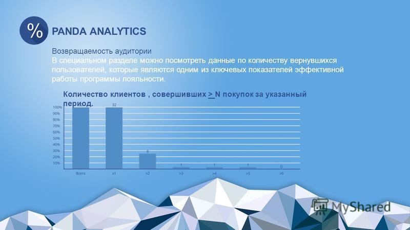 PANDA ANALYTICS Возвращаемость аудитории В специальном разделе можно посмотреть данные по количеству вернувшихся пользователей, которые являются одним из ключевых показателей эффективной работы программы лояльности. Количество клиентов, совершивших >