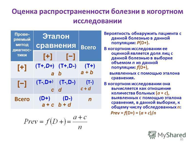 Оценка распространенности болезни в когортном исследовании Прове- ряемый метод диагностики Эталон сравнения Всего [+] [] [+][+] (T+,D+) a (T+,D-) b (T+) a + b [] (T-,D+ ) c (T-,D-) d (T-) c + d Всего (D+) a + c (D-) b + d n Вероятность обнаружить пац