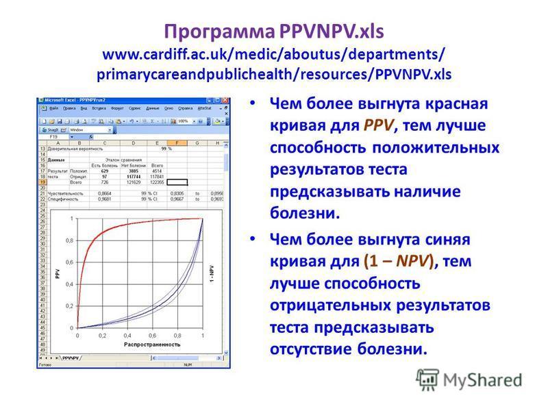 Программа PPVNPV.xls www.cardiff.ac.uk/medic/aboutus/departments/ primarycareandpublichealth/resources/PPVNPV.xls Чем более выгнута красная кривая для PPV, тем лучше способность положительных результатов теста предсказывать наличие болезни. Чем более