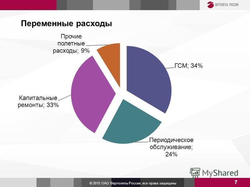 Переменные расходы 7 7 © 2015 ОАО Вертолеты России, все права защищены
