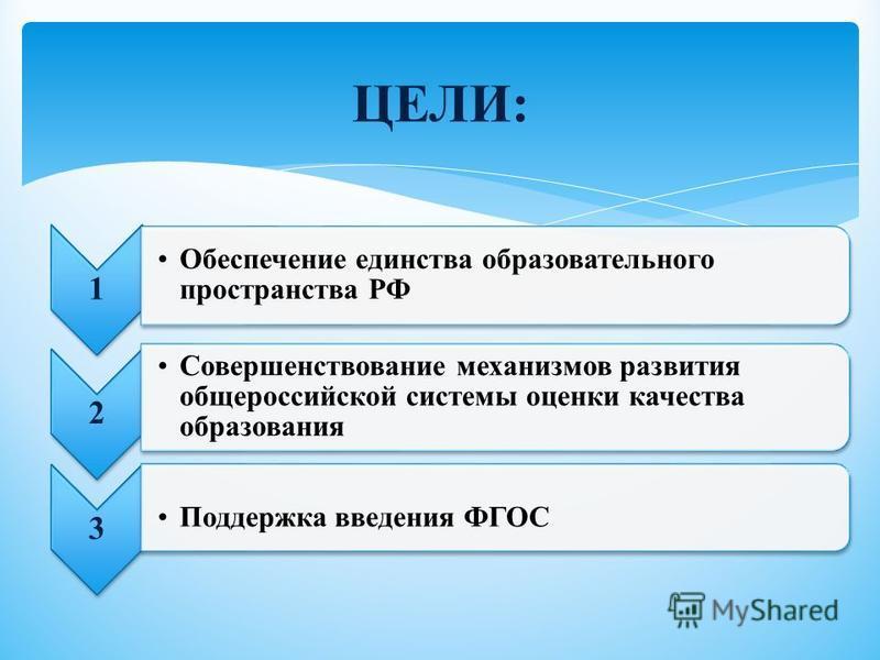 1 Обеспечение единства образовательного пространства РФ 2 Совершенствование механизмов развития общероссийской системы оценки качества образования 3 Поддержка введения ФГОС ЦЕЛИ: