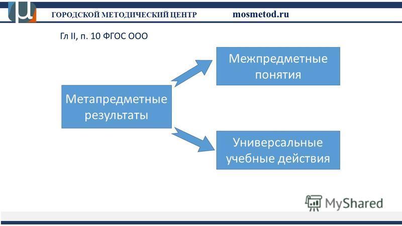 Межпредметные понятия Метапредметные результаты Универсальные учебные действия Гл II, п. 10 ФГОС ООО ГОРОДСКОЙ МЕТОДИЧЕСКИЙ ЦЕНТР mosmetod.ru