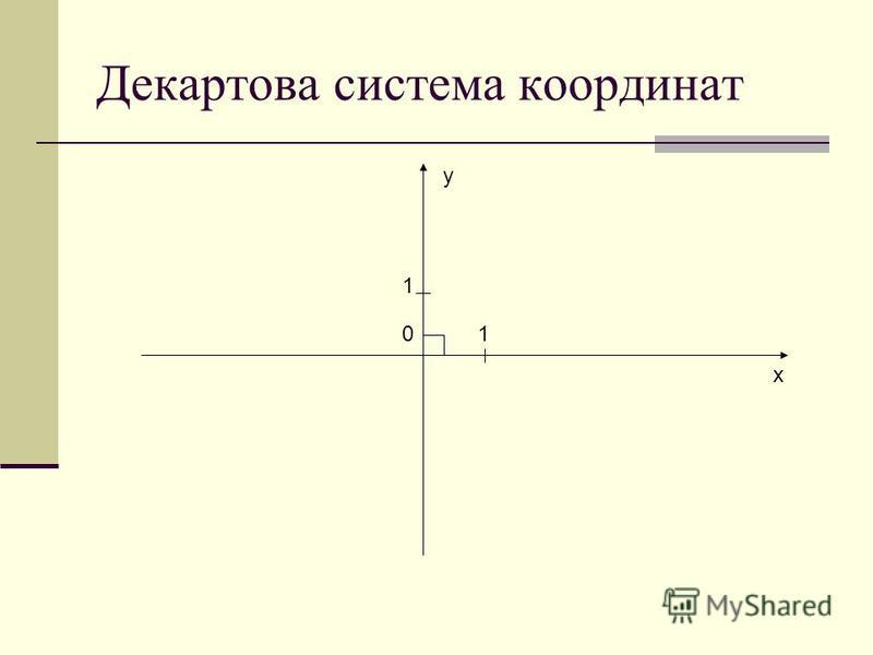 Декартова система координат у х 01 1