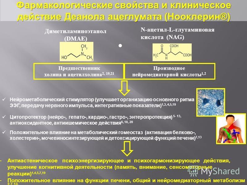 Фармакологические свойства и клиническое действие Деанола ацеглумата ( Нооклерин ®) Предшественник холина и ацетилхолина 2, 19,21 Диметиламиноэтанол (DMAE) N-ацетил-L-глутаминовая кислота (NAG). Производное нейромедиаторной кислоты 1,2 Цитопротектор
