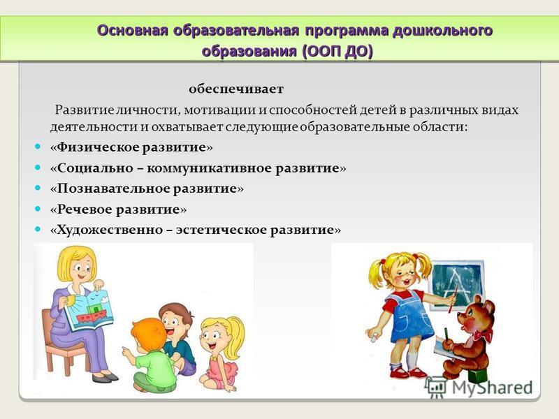 Основная образовательная программа дошкольного образования (ООП ДО) Основная образовательная программа дошкольного образования (ООП ДО) обеспечивает Развитие личности, мотивации и способностей детей в различных видах деятельности и охватывает следующ