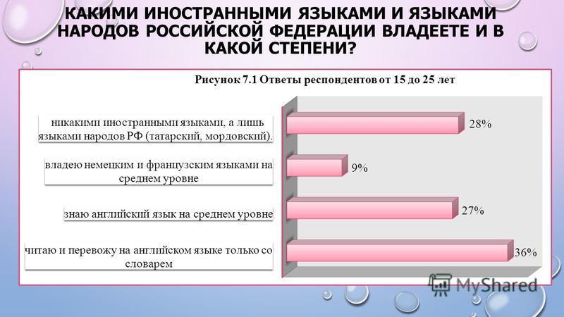 КАКИМИ ИНОСТРАННЫМИ ЯЗЫКАМИ И ЯЗЫКАМИ НАРОДОВ РОССИЙСКОЙ ФЕДЕРАЦИИ ВЛАДЕЕТЕ И В КАКОЙ СТЕПЕНИ?