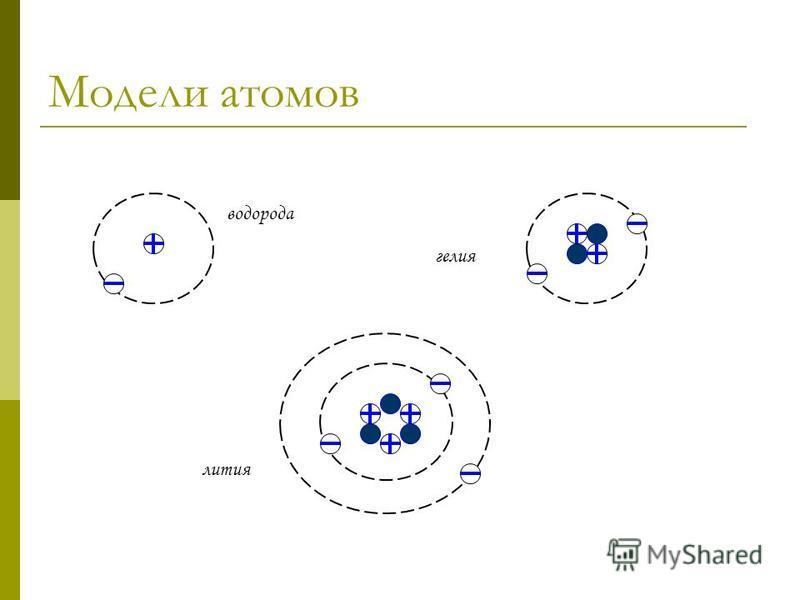 Модели атомов водорода гелия лития