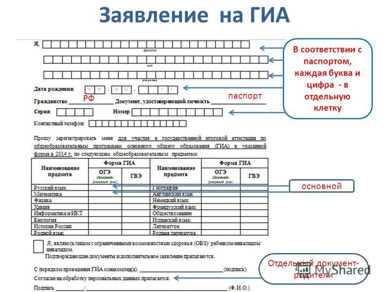 Заявление на ГИА РФ паспорт В соответствии с паспортом, каждая буква и цифра - в отдельную клетку основной Отдельный документ- родители