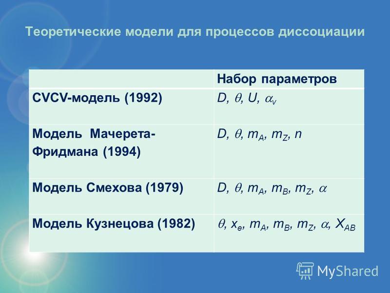 Набор параметров CVCV-модель (1992) D,, U, v Модель Мачерета- Фридмана (1994) D,, m A, m Z, n Модель Смехова (1979) D,, m A, m B, m Z, Модель Кузнецова (1982), x e, m A, m B, m Z,, X AB Теоретические модели для процессов диссоциации