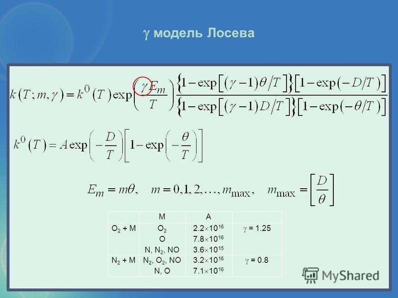MA O 2 + M O 2 O N, N 2, NO 2.2 10 16 7.8 10 16 3.6 10 15 = 1.25 N 2 + MN 2, O 2, NO N, O 3.2 10 16 7.1 10 16 = 0.8 модель Лосева