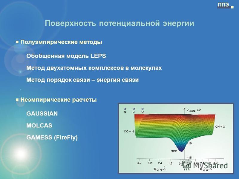 Поверхность потенциальной энергии Полуэмпирические методы Обобщенная модель LEPS Метод двухатомных комплексов в молекулах Метод порядок связи – энергия связи Неэмпирические расчеты GAUSSIAN MOLCAS GAMESS (FireFly) ППЭ