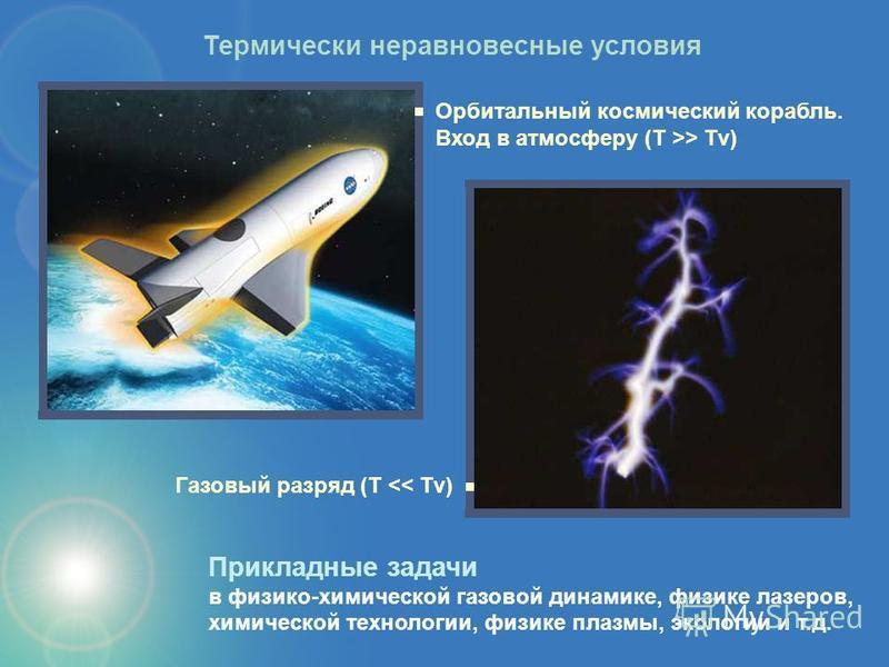 Орбитальный космический корабль. Вход в атмосферу (T >> Tv) Газовый разряд (T << Tv) Термически неравновесные условия Прикладные задачи в физико-химической газовой динамике, физике лазеров, химической технологии, физике плазмы, экологии и т.д.