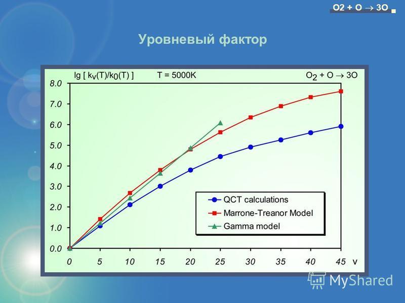 Уровневый фактор O2 + O 3O