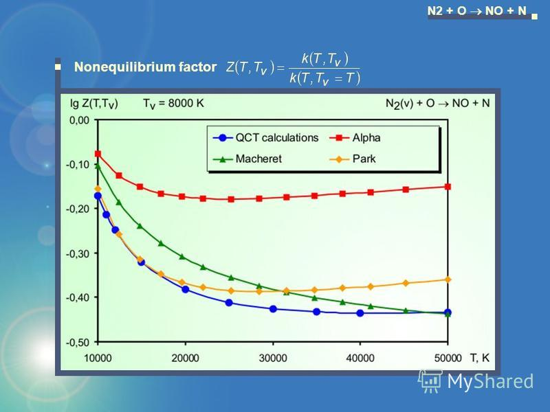 Nonequilibrium factor N2 + O NO + N