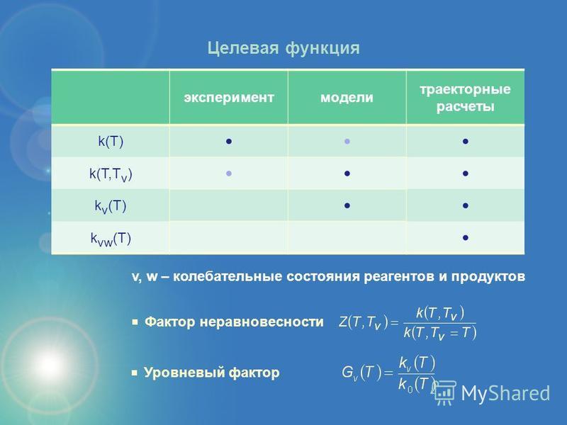 Целевая функция Фактор неравновесности v, w – колебатьельные состояния реагентов и продуктов эксперимент модели траекторные расчеты k(T) k(T,T v ) k v (T) k vw (T) Уровневый фактор