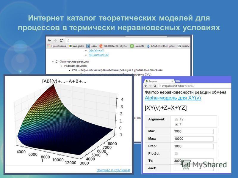 Интернет каталог теоретических моделей для процессов в термически неравновесных условиях