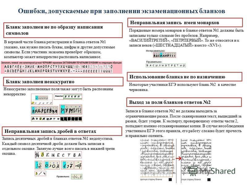 Бланк заполнен не по образцу написания символов В верхней части бланка регистрации и бланка ответов 1 указано, как нужно писать буквы, цифры и другие допустимые символы. Если участник экзамена пренебрег образцом, компьютер может некорректно распознат