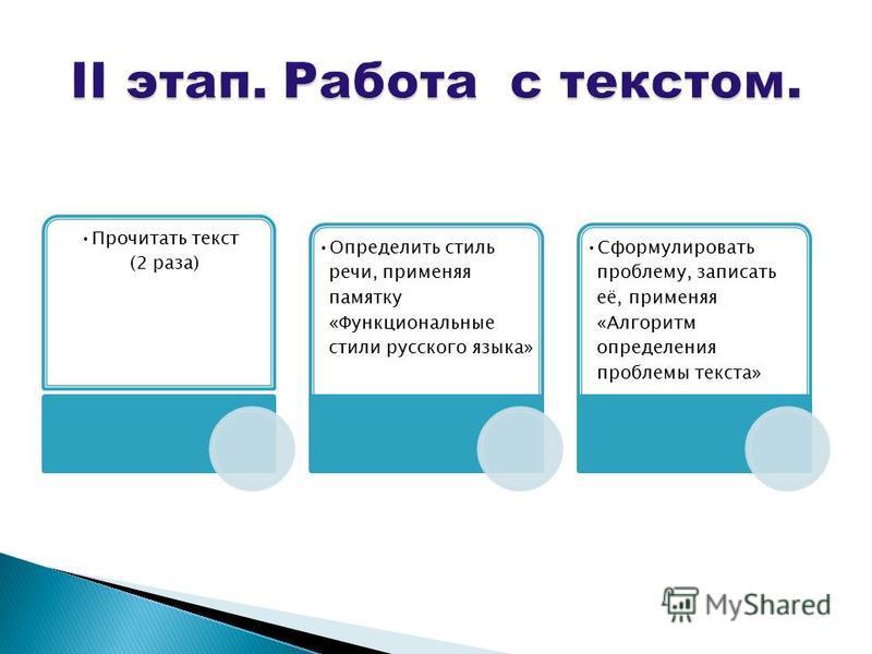 Прочитать текст (2 раза) Определить стиль речи, применяя памятку «Функциональные стили русского языка» Сформулировать проблему, записать её, применяя «Алгоритм определения проблемы текста»