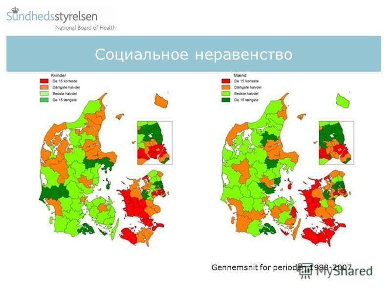 Социальное неравенство Gennemsnit for perioden 1998-2007