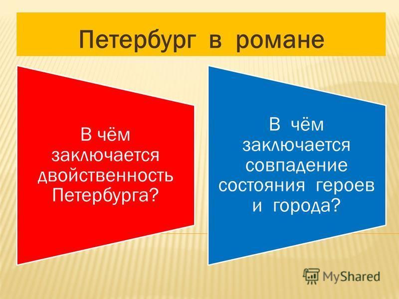 В чём заключается двойственность Петербурга? В чём заключается совпадение состояния героев и города? Петербург в романе