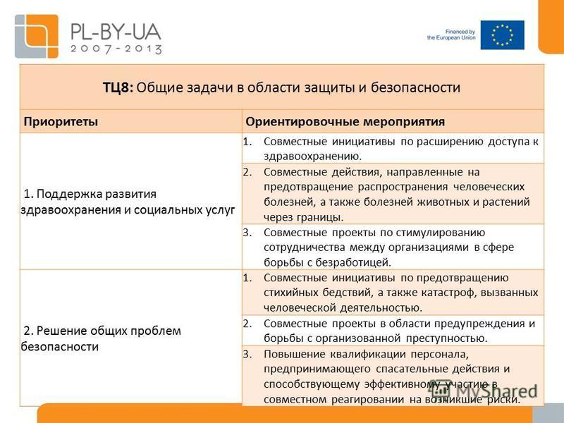 TЦ8: Общие задачи в области защиты и безопасности Приоритеты Ориентировочные мероприятия 1. Поддержка развития здравоохранения и социальных услуг 1. Совместные инициативы по расширению доступа к здравоохранению. 2. Совместные действия, направленные н