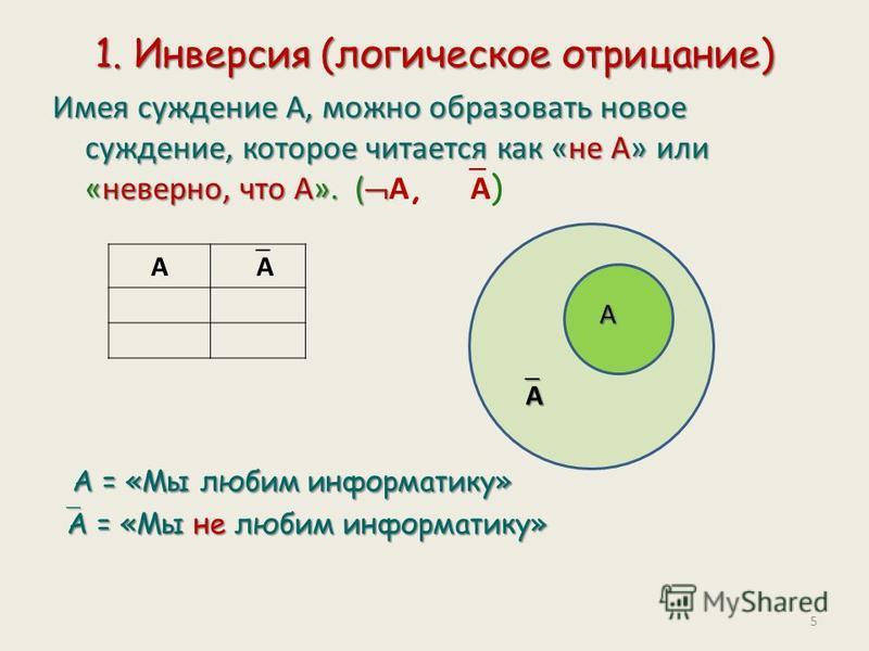 1. Инверсия (логическое отрицание) Имея суждение А, можно образовать новое суждение, которое читается как «не А» или «неверно, что А». ( Имея суждение А, можно образовать новое суждение, которое читается как «не А» или «неверно, что А». ( А, А ) А =