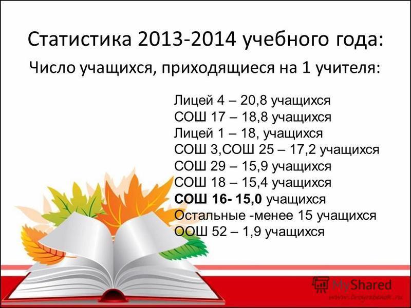 Статистика 2013-2014 учебного года: Число учащихся, приходящиеся на 1 учителя: Лицей 4 – 20,8 учащихся СОШ 17 – 18,8 учащихся Лицей 1 – 18, учащихся СОШ 3,СОШ 25 – 17,2 учащихся СОШ 29 – 15,9 учащихся СОШ 18 – 15,4 учащихся СОШ 16- 15,0 учащихся Оста
