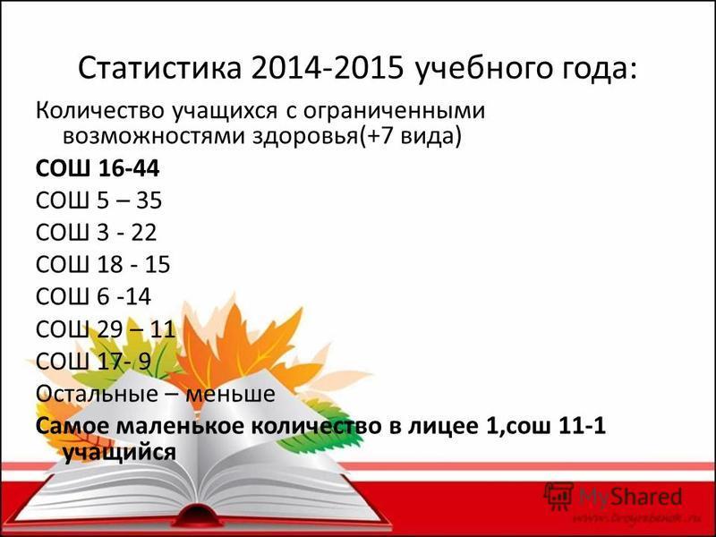 Статистика 2014-2015 учебного года: Количество учащихся с ограниченными возможностями здоровья(+7 вида) СОШ 16-44 СОШ 5 – 35 СОШ 3 - 22 СОШ 18 - 15 СОШ 6 -14 СОШ 29 – 11 СОШ 17- 9 Остальные – меньше Самое маленькое количество в лицее 1,сош 11-1 учащи