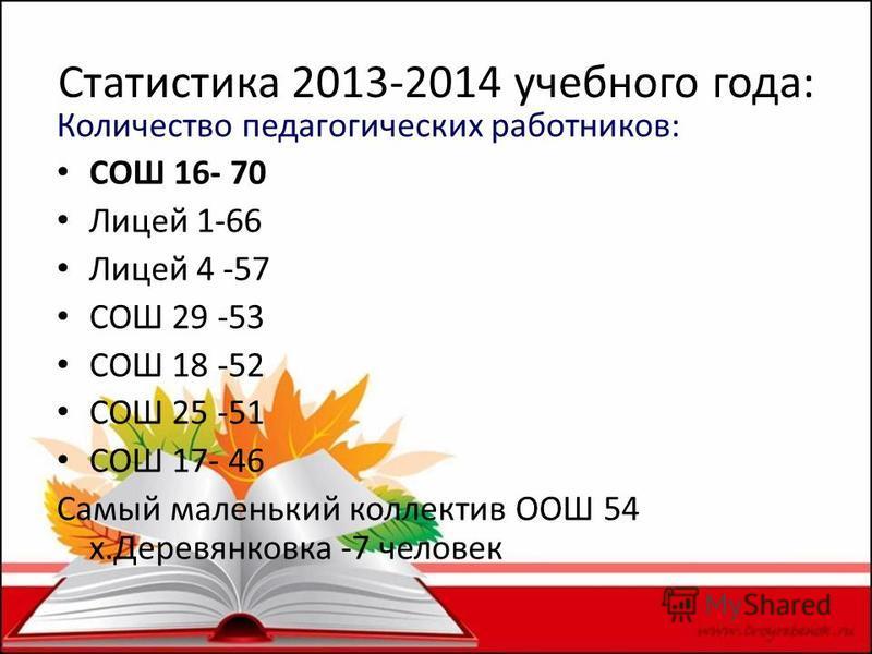 Статистика 2013-2014 учебного года: Количество педагогических работников: СОШ 16- 70 Лицей 1-66 Лицей 4 -57 СОШ 29 -53 СОШ 18 -52 СОШ 25 -51 СОШ 17- 46 Самый маленький коллектив ООШ 54 х.Деревянковка -7 человек