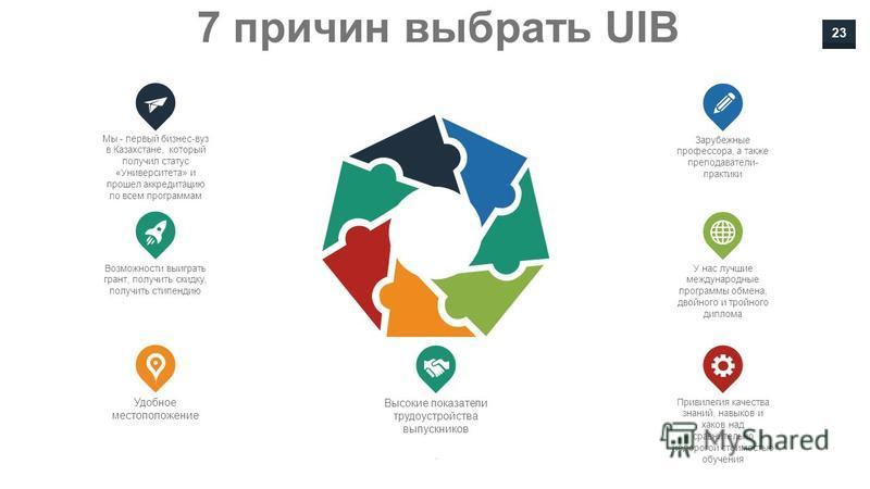 23 Мы - первый бизнес-вуз в Казахстане, который получил статус «Университета» и прошел аккредитацию по всем программам. Зарубежные профессора, а также преподаватели- практики Удобное местоположение Возможности выиграть грант, получить скидку, получит