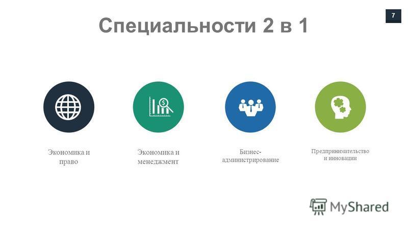 7 Специальности 2 в 1 Экономика и право Экономика и менеджмент Бизнес- администрирование Предпринимательство и инновации