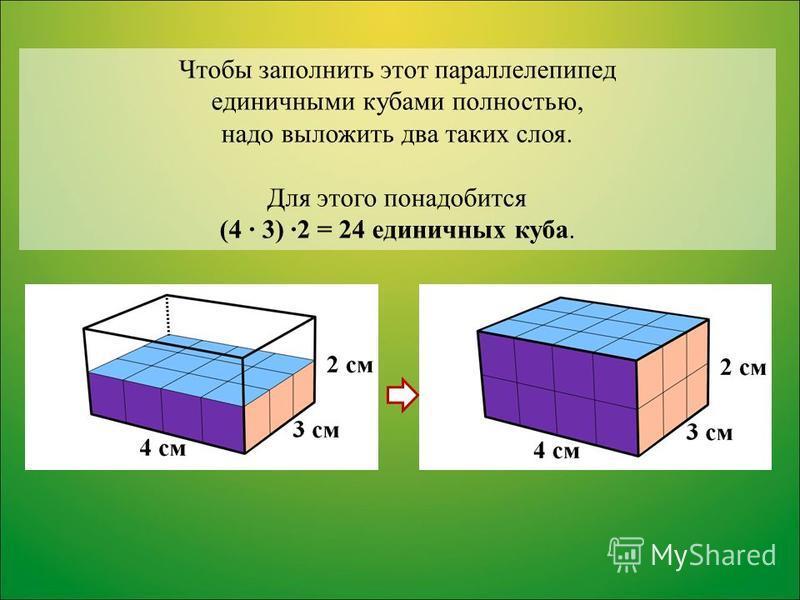 Чтобы заполнить этот параллелепипед единичными кубами полностью, надо выложить два таких слоя. Для этого понадобится (4 · 3) ·2 = 24 единичных куба.