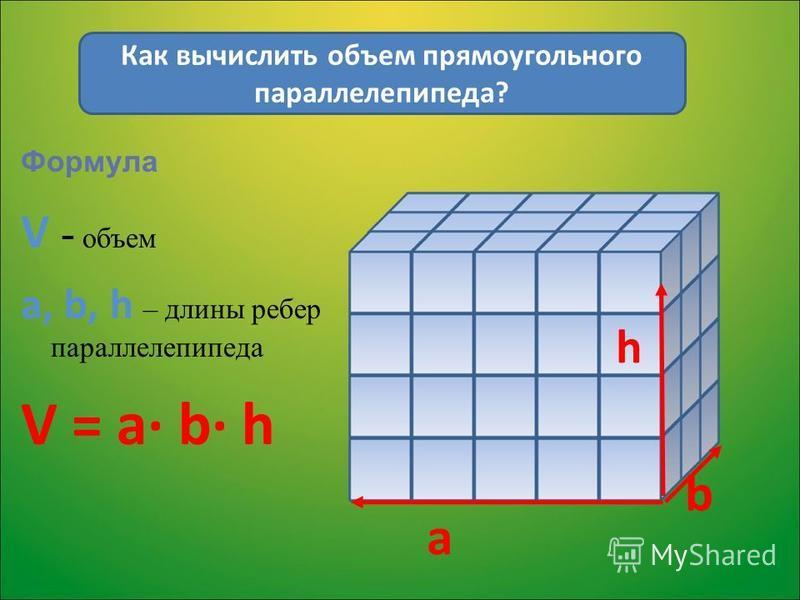 Формула V - объем a, b, h – длины ребер параллелепипеда V = a b h Как вычислить объем прямоугольного параллелепипеда? a h b