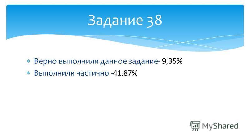Верно выполнили данное задание- 9,35% Выполнили частично -41,87% Задание 38