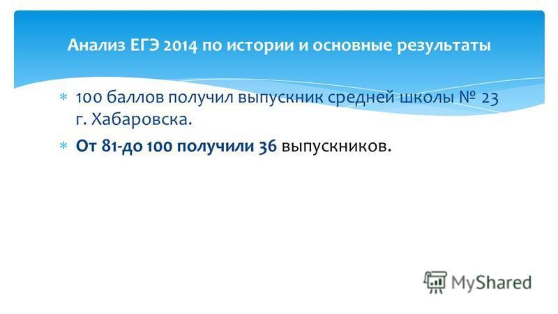 100 баллов получил выпускник средней школы 23 г. Хабаровска. От 81-до 100 получили 36 выпускников. Анализ ЕГЭ 2014 по истории и основные результаты