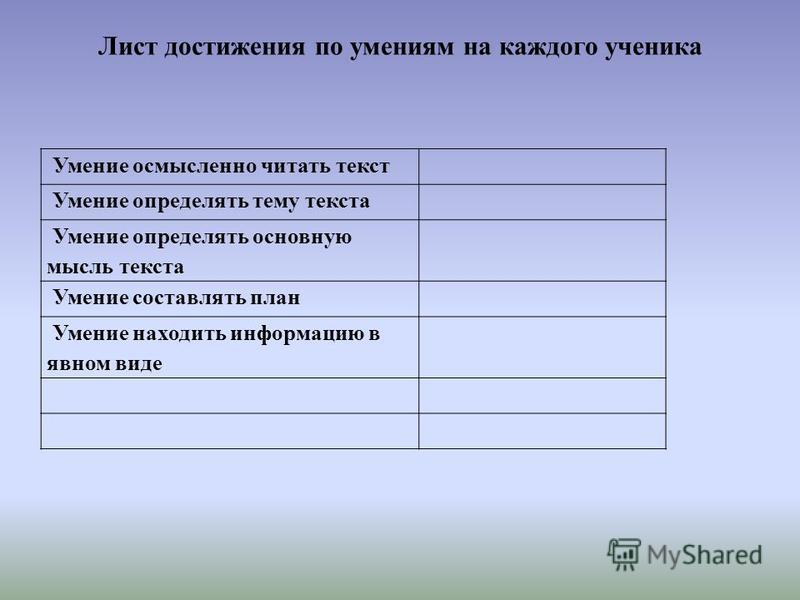 Лист достижения по умениям на каждого ученика Умение осмысленно читать текст Умение определять тему текста Умение определять основную мысль текста Умение составлять план Умение находить информацию в явном виде