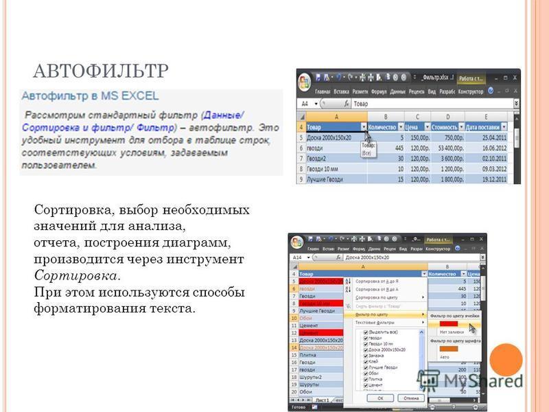 АВТОФИЛЬТР Сортировка, выбор необходимых значений для анализа, отчета, построения диаграмм, производится через инструмент Сортировка. При этом используются способы форматирования текста.