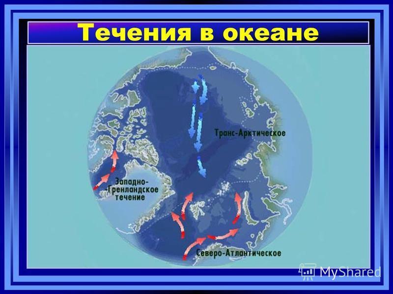 Течения в океане