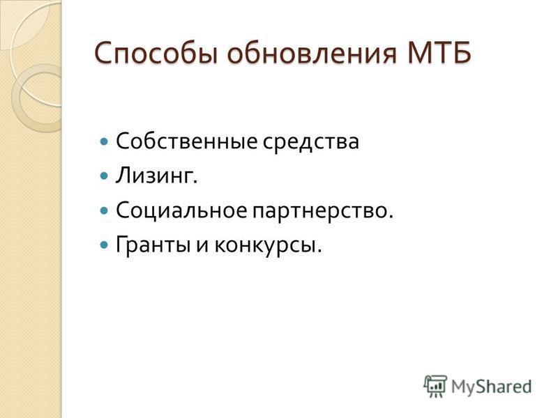 Способы обновления МТБ Собственные средства Лизинг. Социальное партнерство. Гранты и конкурсы.