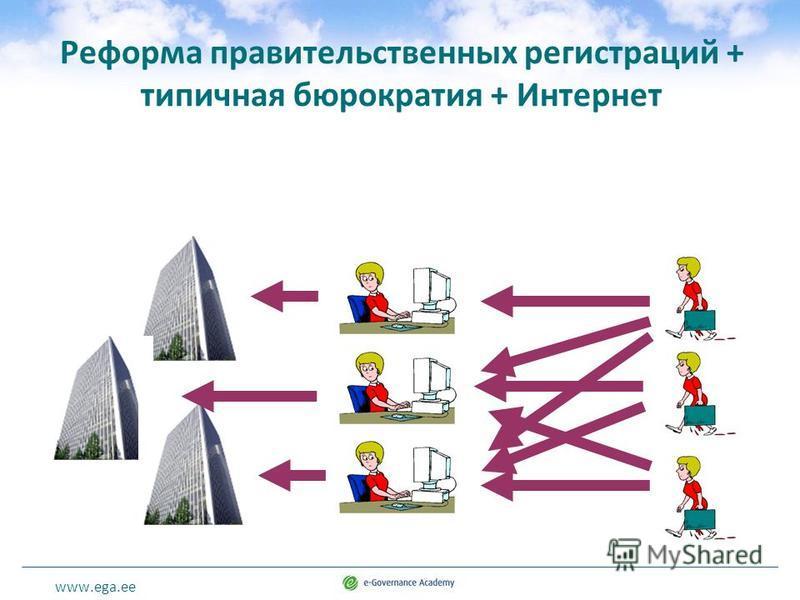 www.ega.ee Реформа правительственных регистраций + типичная бюрократия + Интернет