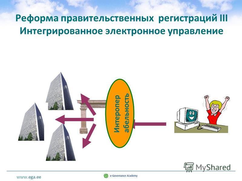 www.ega.ee Реформа правительственных регистраций III Интегрированное электронное управление Интеропер абельность