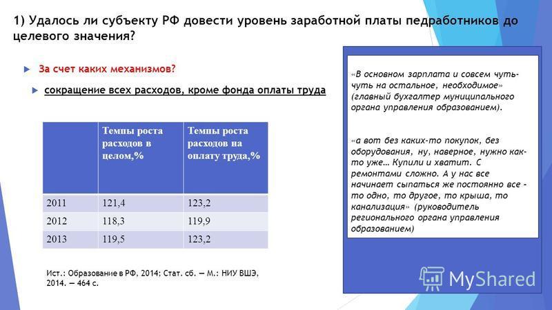 1) Удалось ли субъекту РФ довести уровень заработной платы медработников до целевого значения? За счет каких механизмов? сокращение всех расходов, кроме фонда оплаты труда «В основном зарплата и совсем чуть- чуть на остальное, необходимое» (главный б