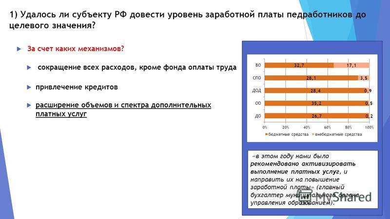 1) Удалось ли субъекту РФ довести уровень заработной платы медработников до целевого значения? За счет каких механизмов? расширение объемов и спектра дополнительных платных услуг «в этом году нами было рекомендовано активизировать выполнение платных