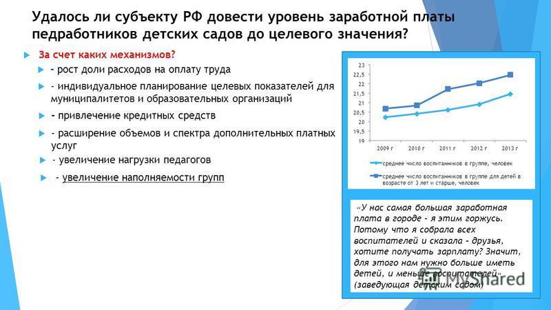 Удалось ли субъекту РФ довести уровень заработной платы медработников детских садов до целевого значения? За счет каких механизмов? - увеличение нагрузки педагогов - увеличение наполняемости групп - расширение объемов и спектра дополнительных платных