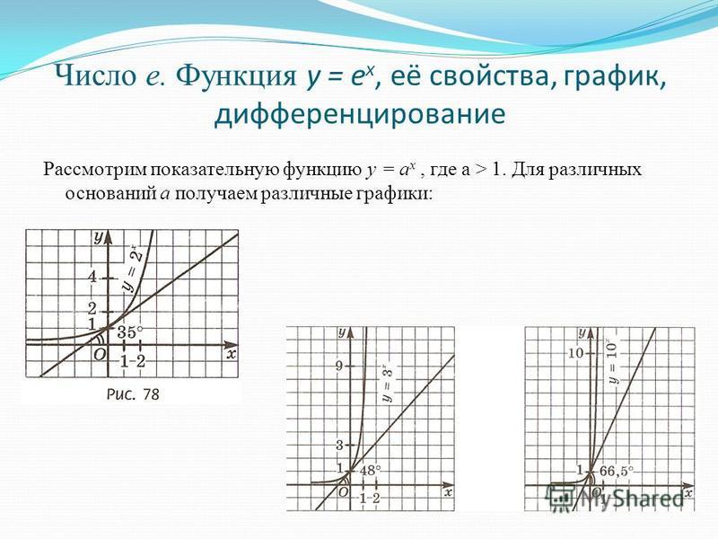 Число е. Функция y = e x, её свойства, график, дифференцирование Рассмотрим показательную функцию y = а x, где а > 1. Для различных оснований а получаем различные графики: