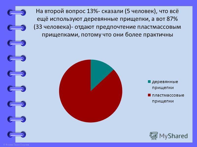 © Фокина Лидия Петровна На второй вопрос 13%- сказали (5 человек), что всё ещё используют деревянные прищепки, а вот 87% (33 человека)- отдают предпочтение пластмассовым прищепками, потому что они более практичны
