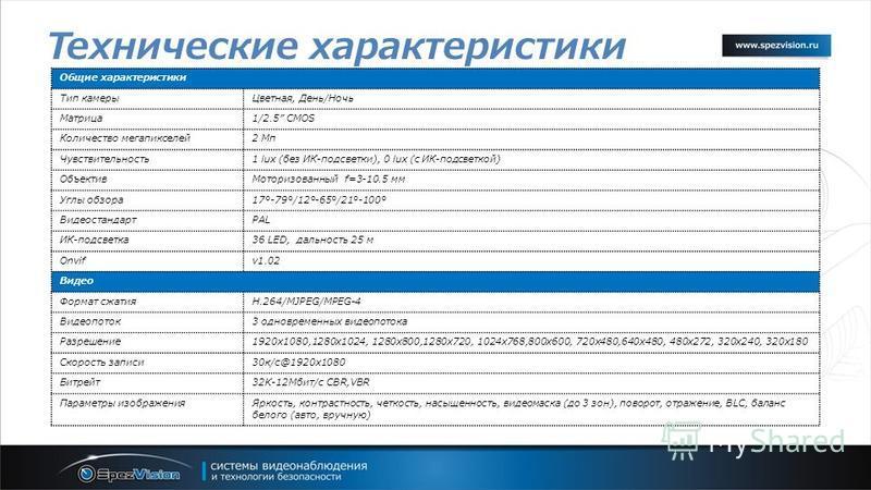 Технические характеристики Общие характеристики Тип камеры Цветная, День/Ночь Матрица 1/2.5 CMOS Количество мегапикселей 2 Мп Чувствительность 1 lux (без ИК-подсветки), 0 lux (с ИК-подсветкой) Объектив Моторизованный f=3-10.5 мм Углы обзора 17°-79°/1