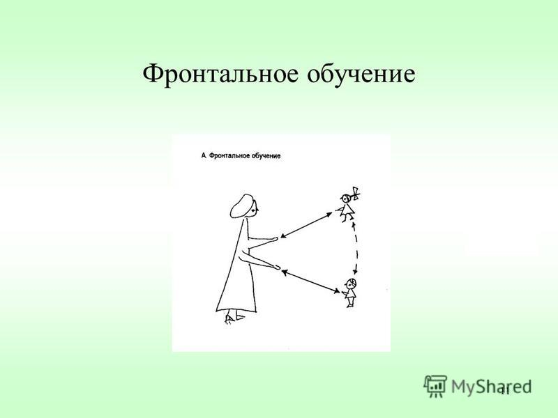 11 Фронтальное обучение
