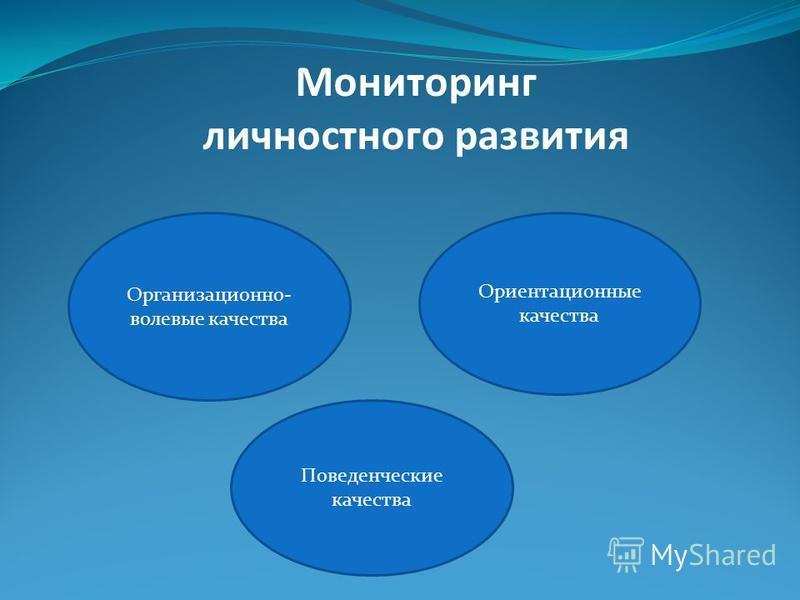 Мониторинг личностного развития Организационно- волевые качества Ориентационные качества Поведенческие качества
